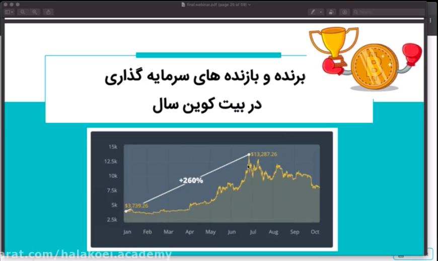 Screen Shot 2020 01 13 at 14.53.31 - وبینار رایگان سرمایه گذاری در سال ۲۰۲۰