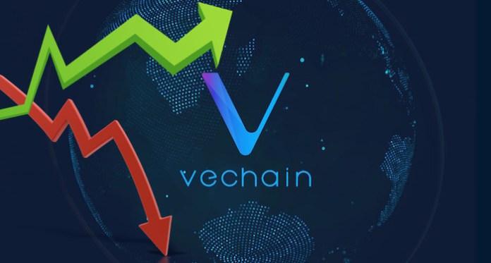 Vechain - تحلیل قیمت Vechain؛ شنبه (29 شهریور)