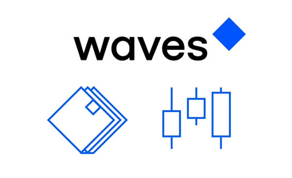 Waves Update - بنیانگذار ارز Waves در توییتر: Waves می تواند تا 10 برابر اتریوم میزبان پروژه های DeFi باشد!