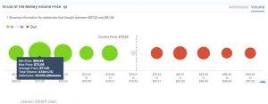 چارت لایتکوین 5 300x117 - تحلیل تکنیکال لایتکوین (LTC)؛ دوشنبه ۱۰ آذر