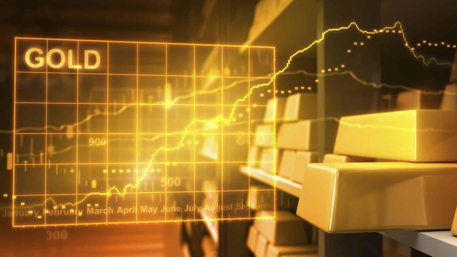تحلیل تکنیکال طلا اندیکاتور - تحلیل اخبار و قیمت انس جهانی طلا؛ سهشنبه ۱۱ آذر