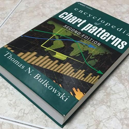 1D43A66D 0EC1 48C4 B7E6 990623381C38 - آشنایی با کتاب دایرة المعارف الگوهای نموداری؛ اثر توماس بولکوفسکی