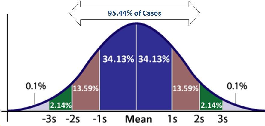 04423016 C1C4 4EE6 AF07 D199EAB70927 - توزیع احتمال (Probability Distribution) چیست؟