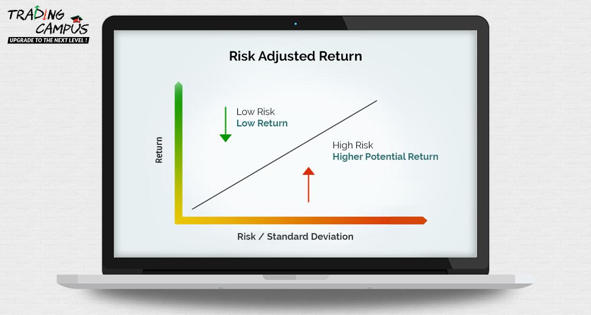 5FDF9989 8E63 4A6B B723 51B3896A7BEE - بازده تعدیل شده ریسک چیست؟