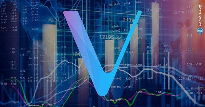 تحلیل تکنیکال ویچین - تحلیل تکنیکال ویچین (VET)؛ پنجشنبه ۲ اردیبهشت